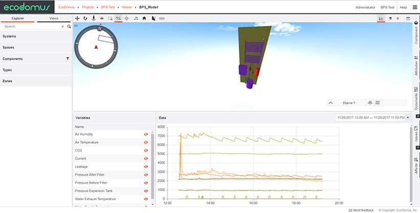Darstellung der Daten im 3D Model mit Ecodomus / BIM WORLD